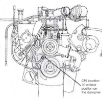Cps on 7 3 international engine diagram