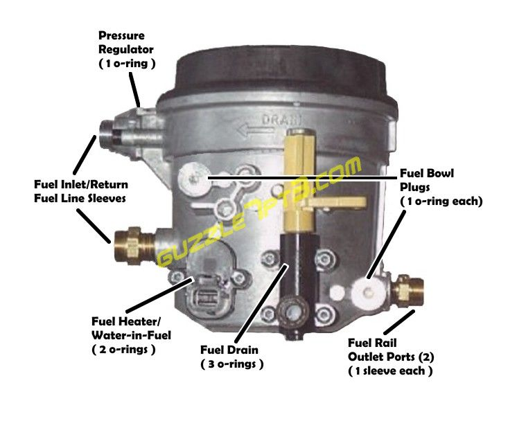 1999 F350 7 3 Fuel Filter - Diagram Schematic Ideas  Ford F Fuel Filter Location on